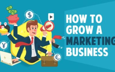 Tips on Growing Your Business With The Right Marketing Strategies